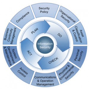 information system security Search careerbuilder for information systems security jobs and browse our platform apply now for jobs that are hiring near you.